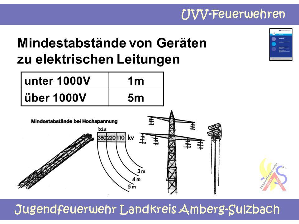 Jugendfeuerwehr Landkreis Amberg-Sulzbach UVV-Feuerwehren Mindestabstände von Geräten zu elektrischen Leitungen unter 1000V1m über 1000V5m