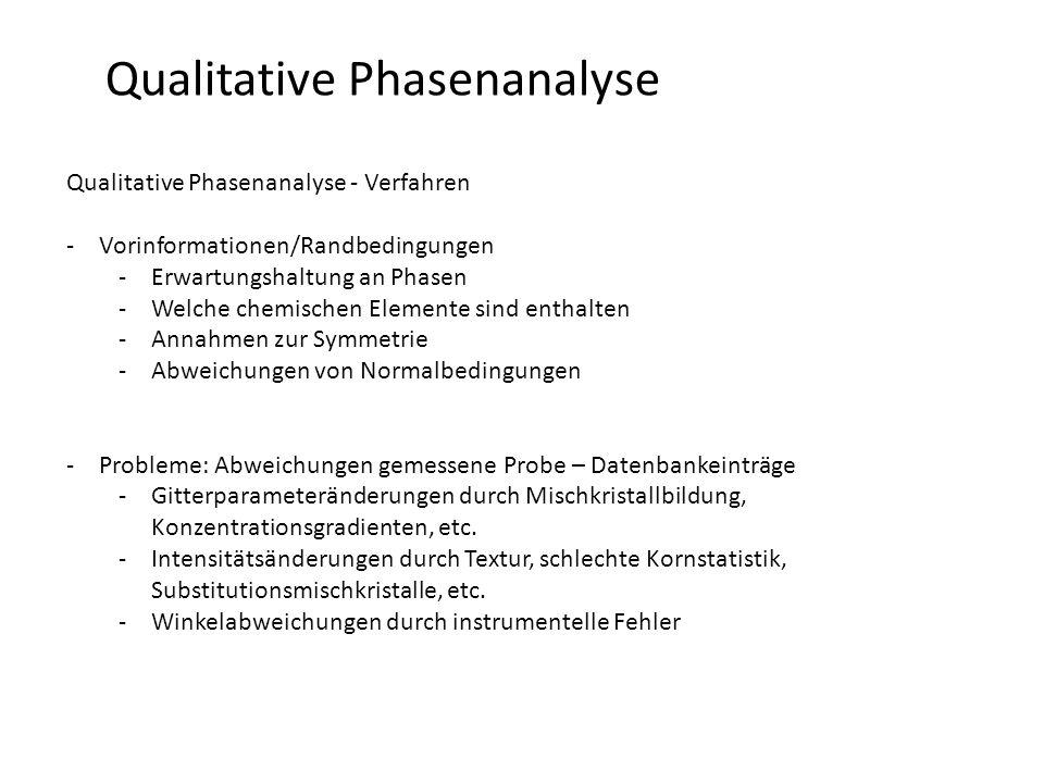 Qualitative Phasenanalyse Qualitative Phasenanalyse - Verfahren -Vorinformationen/Randbedingungen -Erwartungshaltung an Phasen -Welche chemischen Elem
