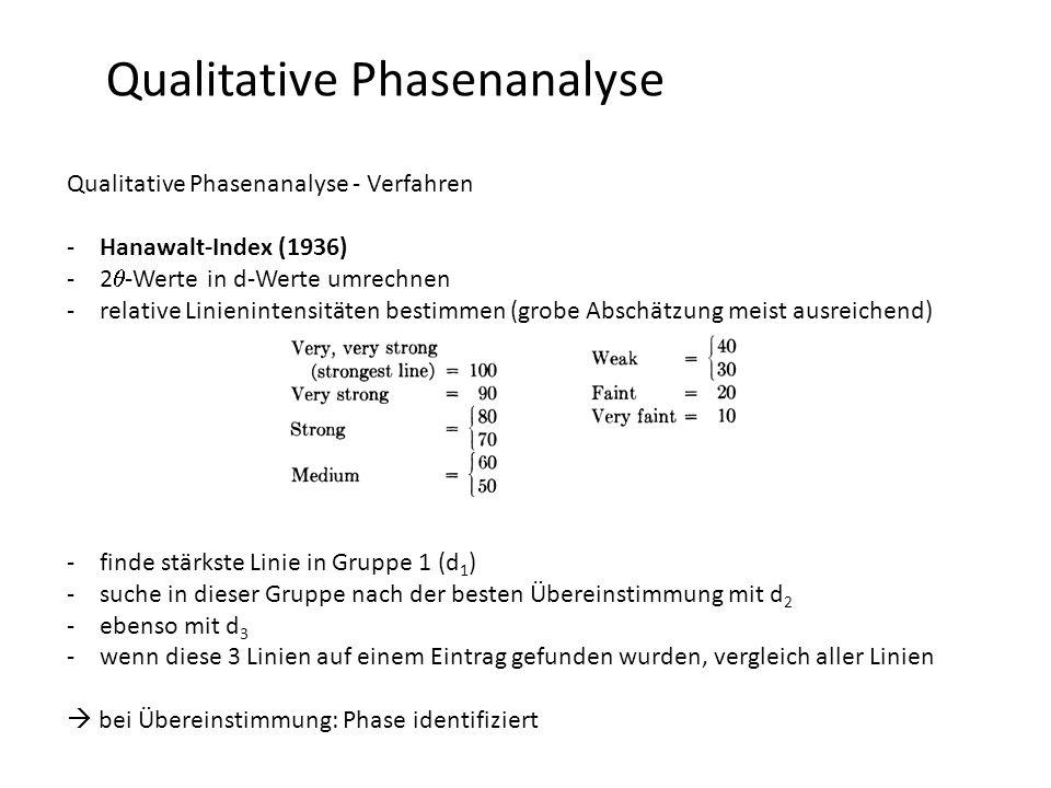 Qualitative Phasenanalyse Qualitative Phasenanalyse - Verfahren -Hanawalt-Index (1936) -2  -Werte in d-Werte umrechnen -relative Linienintensitäten b