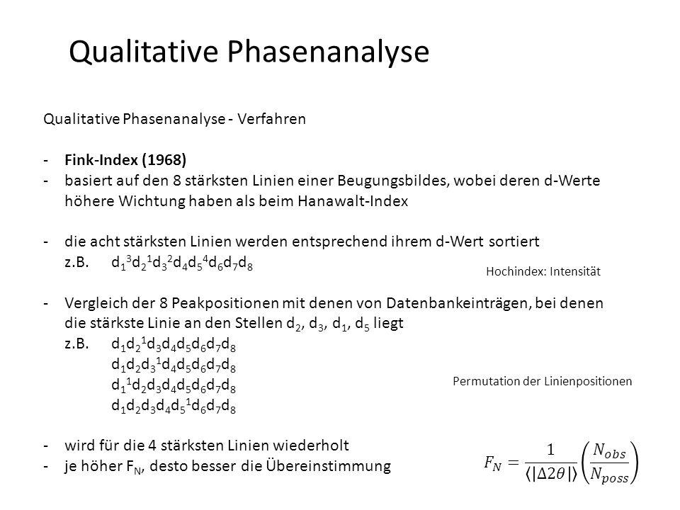 Qualitative Phasenanalyse Qualitative Phasenanalyse - Verfahren -Fink-Index (1968) -basiert auf den 8 stärksten Linien einer Beugungsbildes, wobei der