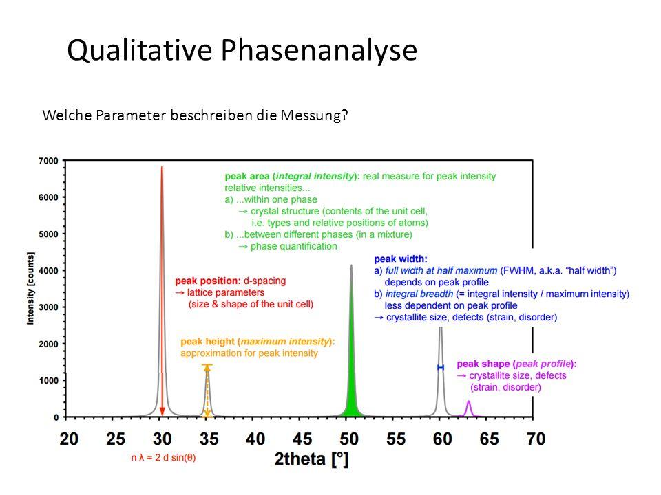 Qualitative Phasenanalyse Qualitative Phasenanalyse - Verfahren -Hanawalt-Index (1936) -2  -Werte in d-Werte umrechnen -relative Linienintensitäten bestimmen (grobe Abschätzung meist ausreichend) -finde stärkste Linie in Gruppe 1 (d 1 ) -suche in dieser Gruppe nach der besten Übereinstimmung mit d 2 -ebenso mit d 3 -wenn diese 3 Linien auf einem Eintrag gefunden wurden, vergleich aller Linien  bei Übereinstimmung: Phase identifiziert