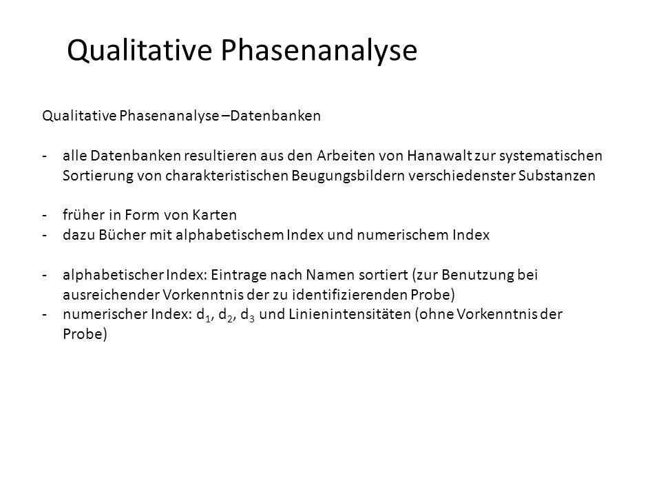 Qualitative Phasenanalyse Qualitative Phasenanalyse –Datenbanken -alle Datenbanken resultieren aus den Arbeiten von Hanawalt zur systematischen Sortie