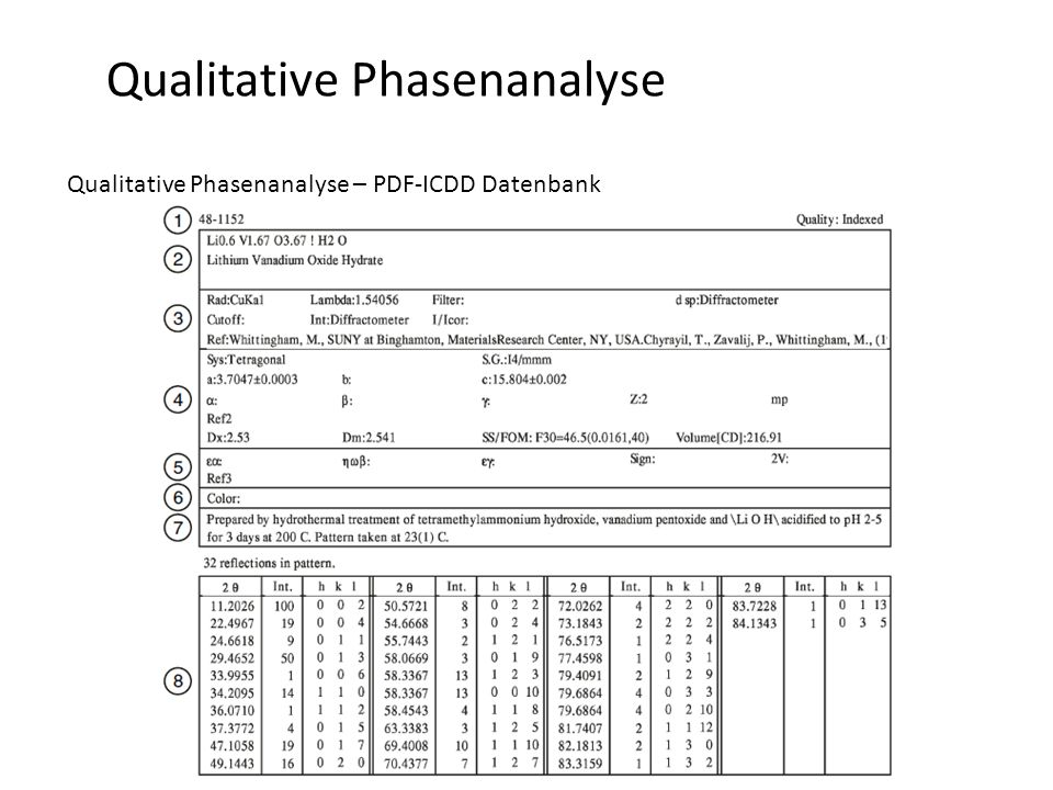 Qualitative Phasenanalyse Qualitative Phasenanalyse – PDF-ICDD Datenbank