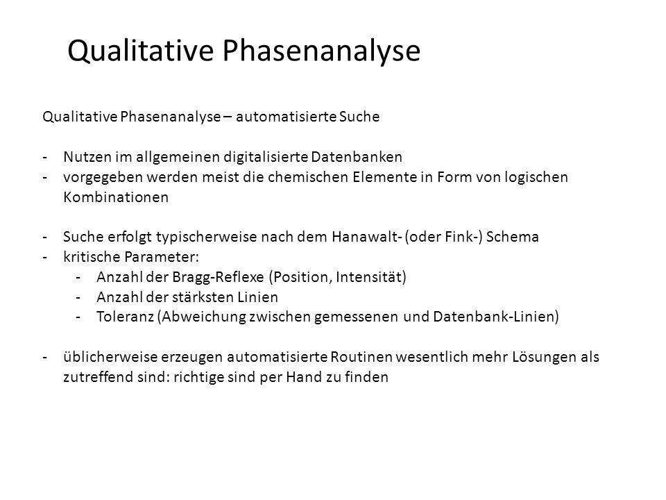 Qualitative Phasenanalyse Qualitative Phasenanalyse – automatisierte Suche -Nutzen im allgemeinen digitalisierte Datenbanken -vorgegeben werden meist