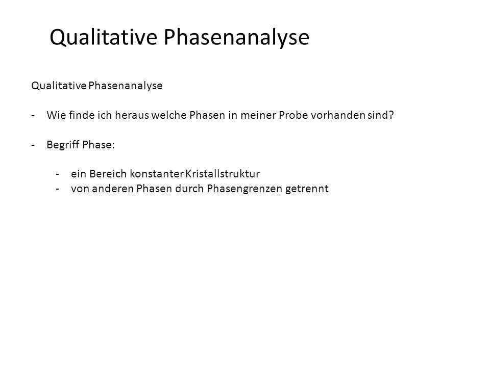 -Wie finde ich heraus welche Phasen in meiner Probe vorhanden sind? -Begriff Phase: -ein Bereich konstanter Kristallstruktur -von anderen Phasen durch