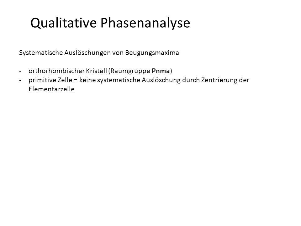 Qualitative Phasenanalyse Systematische Auslöschungen von Beugungsmaxima -orthorhombischer Kristall (Raumgruppe Pnma) -primitive Zelle = keine systematische Auslöschung durch Zentrierung der Elementarzelle