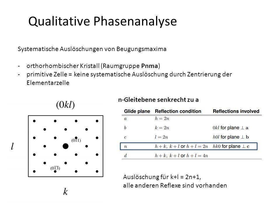 Qualitative Phasenanalyse Systematische Auslöschungen von Beugungsmaxima -orthorhombischer Kristall (Raumgruppe Pnma) -primitive Zelle = keine systematische Auslöschung durch Zentrierung der Elementarzelle n-Gleitebene senkrecht zu a Auslöschung für k+l = 2n+1, alle anderen Reflexe sind vorhanden