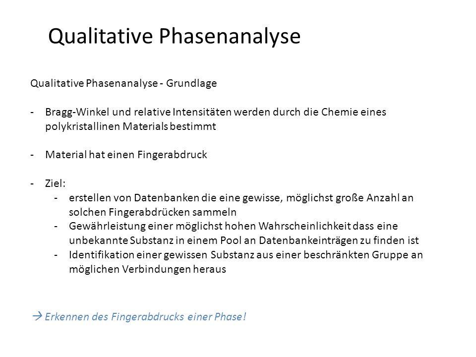 Qualitative Phasenanalyse – Beispiele für Beugungsbilder unterschiedlicher Komplexität Qualitative Phasenanalyse Cu