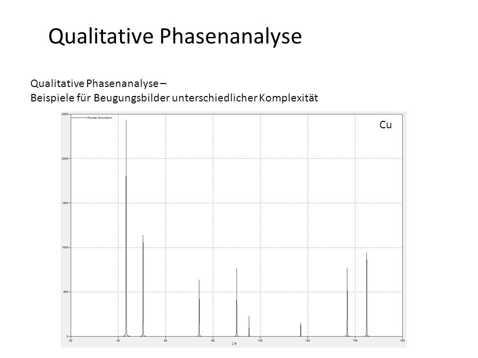 16 Qualitative Phasenanalyse – Beispiel Unbekannte Mixtur: 2.48 X 2.81 6 1.63 4 2.60 3 1.48 3 1.38 3 1.91 2 2.09 2 2.55 2 1.60 2 3.48 1 1.74 1 2.38 1 1.41 1 1.40 1 1.36 1 ZnO: 2.48 X 2.81 6 2.60 4 1.62 3 1.48 3 1.91 2 1.38 2 1.36 1  -Al 2 O 3 : 2.09 X 2.55 9 1.60 8 3.48 8 1.37 5 1.74 5 2.38 4 1.40 3 Messdaten und die Netzebenenabstände aus dem Hanawalt-Index