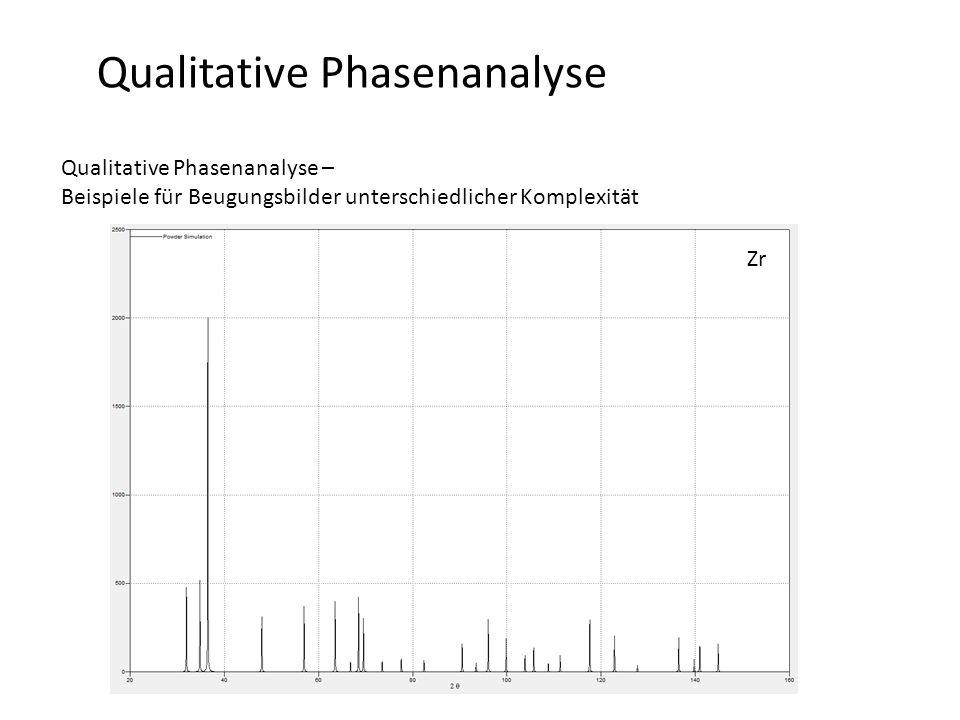 Qualitative Phasenanalyse Qualitative Phasenanalyse – automatisierte Suche -Nutzen im allgemeinen digitalisierte Datenbanken -vorgegeben werden meist die chemischen Elemente in Form von logischen Kombinationen -Suche erfolgt typischerweise nach dem Hanawalt- (oder Fink-) Schema -kritische Parameter: -Anzahl der Bragg-Reflexe (Position, Intensität) -Anzahl der stärksten Linien -Toleranz (Abweichung zwischen gemessenen und Datenbank-Linien) -üblicherweise erzeugen automatisierte Routinen wesentlich mehr Lösungen als zutreffend sind: richtige sind per Hand zu finden