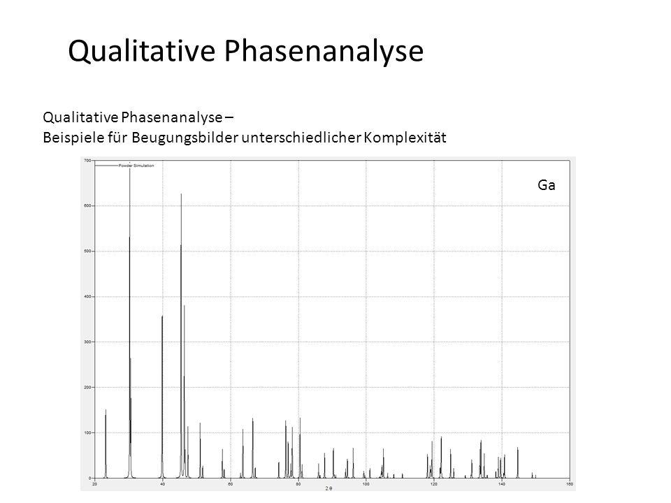 Qualitative Phasenanalyse – Beispiele für Beugungsbilder unterschiedlicher Komplexität Qualitative Phasenanalyse PbWO 4
