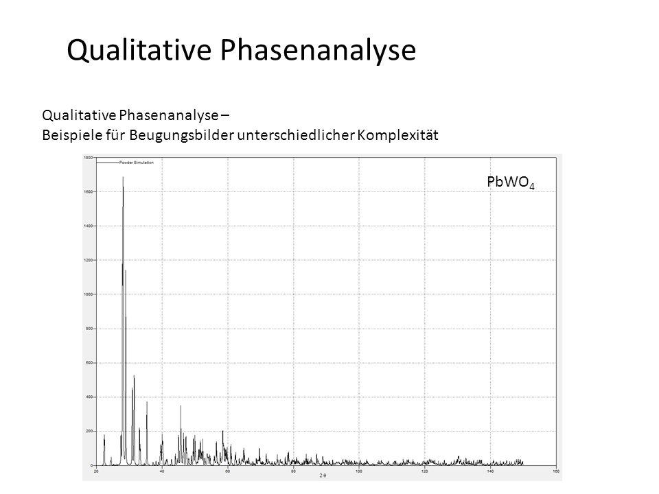 Qualitative Phasenanalyse Qualitative Phasenanalyse – Beispiel -Beugungsbild der unbekannten Phase reduced data keine Über- einstimmung schlechte Übereinstimmung!