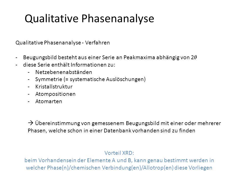 Qualitative Phasenanalyse Qualitative Phasenanalyse - Verfahren -Beugungsbild besteht aus einer Serie an Peakmaxima abhängig von 2  -diese Serie enthält Informationen zu: -Netzebenenabständen -Symmetrie (= systematische Auslöschungen) -Kristallstruktur -Atompositionen -Atomarten  Übereinstimmung von gemessenem Beugungsbild mit einer oder mehrerer Phasen, welche schon in einer Datenbank vorhanden sind zu finden Vorteil XRD: beim Vorhandensein der Elemente A und B, kann genau bestimmt werden in welcher Phase(n)/chemischen Verbindung(en)/Allotrop(en) diese Vorliegen