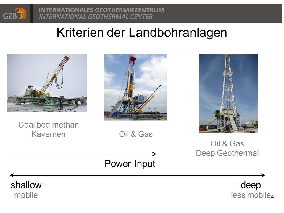 Kriterien der Landbohranlagen 4 shallow mobile deep less mobile Oil & Gas Coal bed methan Kavernen Oil & Gas Deep Geothermal Power Input
