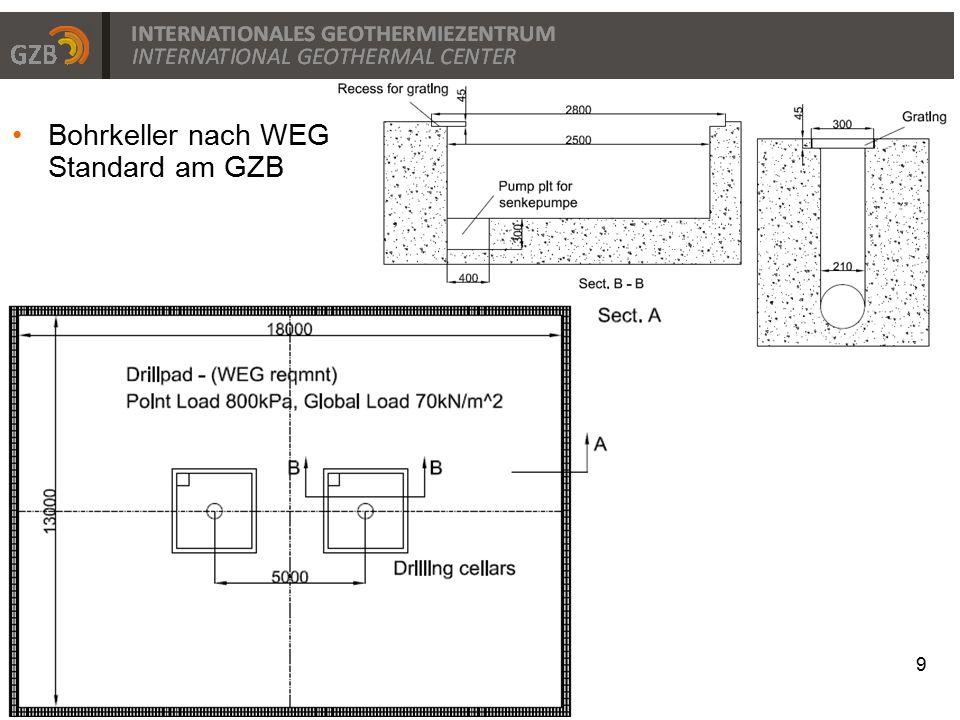 Bohrkeller nach WEG Standard am GZB 9