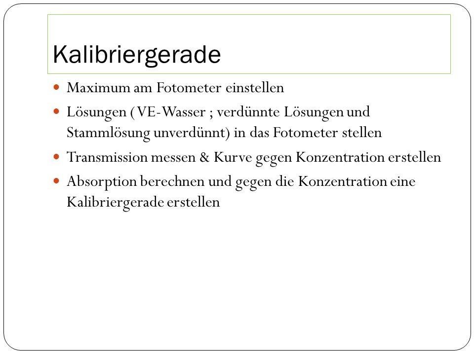 Kalibriergerade Maximum am Fotometer einstellen Lösungen ( VE-Wasser ; verdünnte Lösungen und Stammlösung unverdünnt) in das Fotometer stellen Transmission messen & Kurve gegen Konzentration erstellen Absorption berechnen und gegen die Konzentration eine Kalibriergerade erstellen