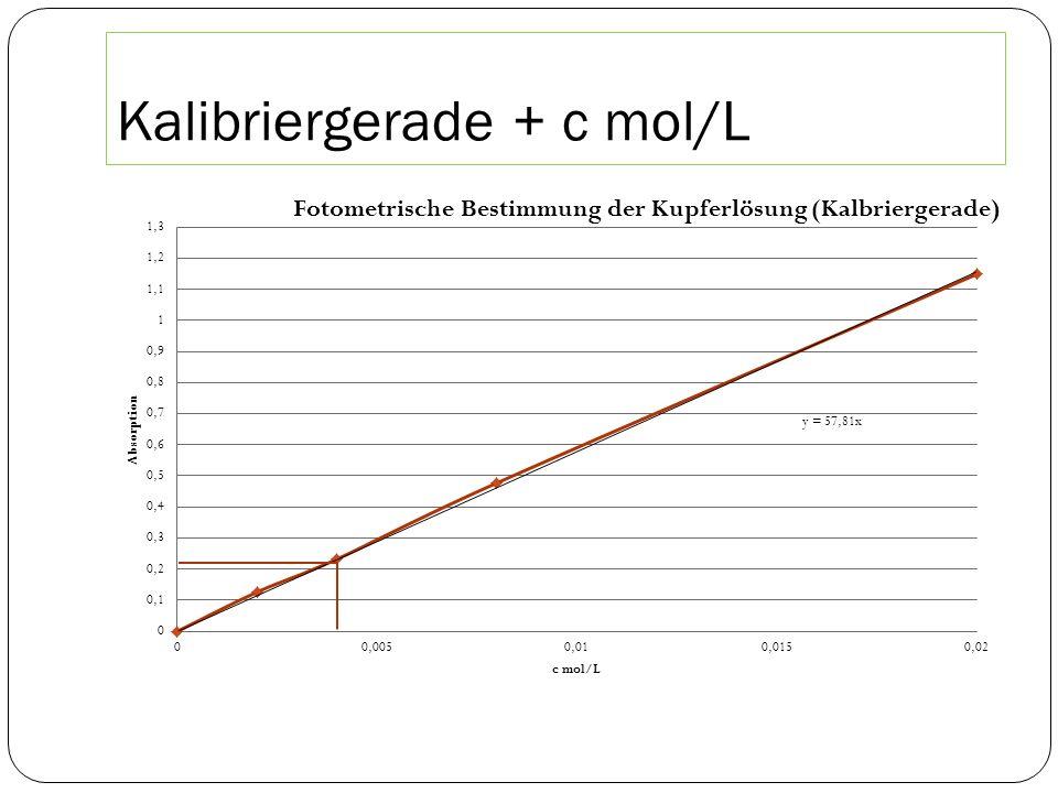 Kalibriergerade + c mol/L