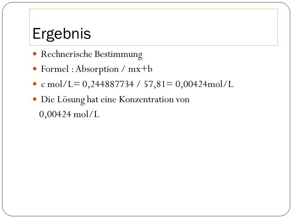 Ergebnis Rechnerische Bestimmung Formel : Absorption / mx+b c mol/L= 0,244887734 / 57,81= 0,00424mol/L Die Lösung hat eine Konzentration von 0,00424 mol/L