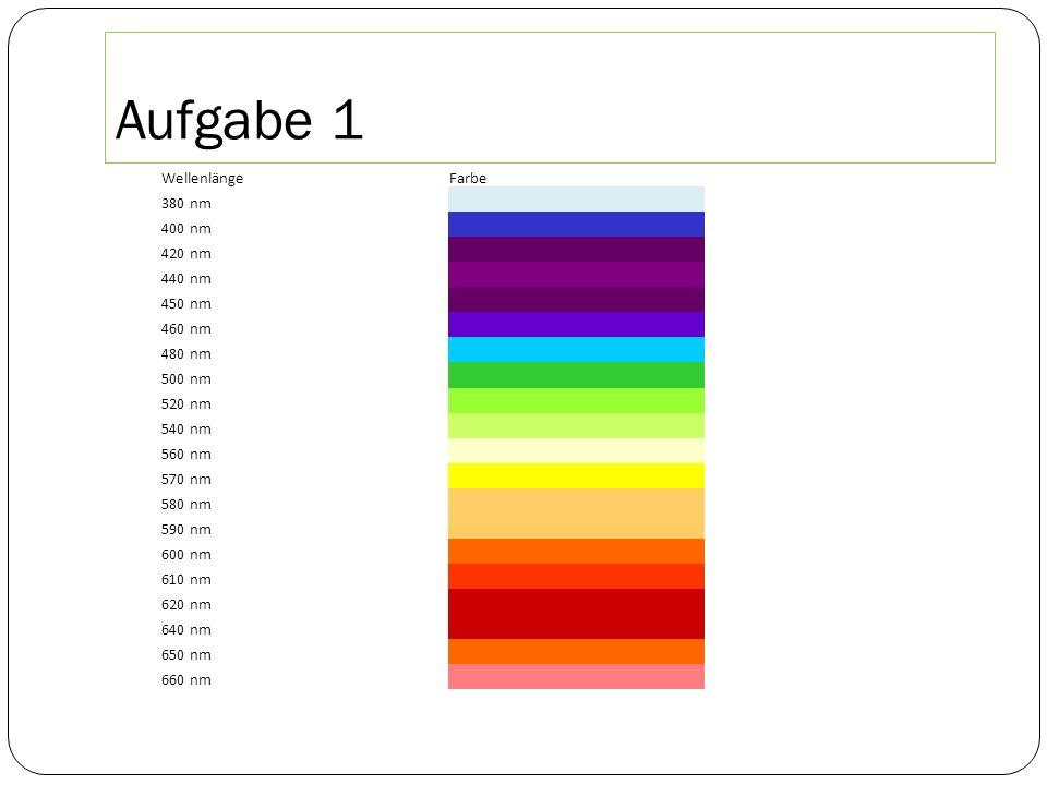 Aufgabe 1 WellenlängeFarbe 380 nm 400 nm 420 nm 440 nm 450 nm 460 nm 480 nm 500 nm 520 nm 540 nm 560 nm 570 nm 580 nm 590 nm 600 nm 610 nm 620 nm 640 nm 650 nm 660 nm