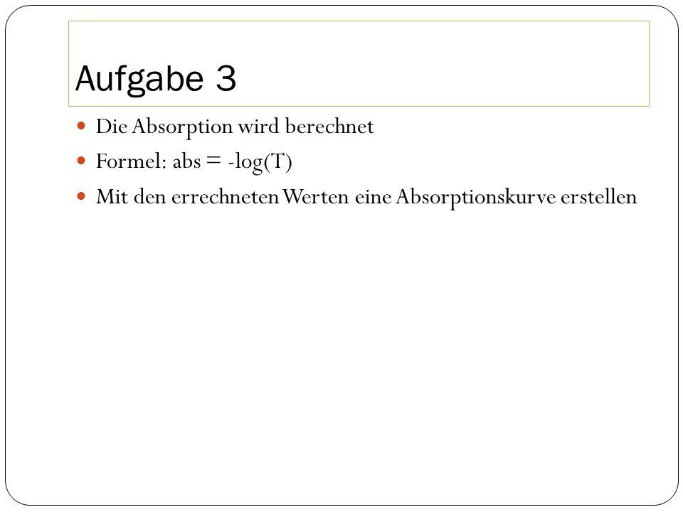Aufgabe 3 Die Absorption wird berechnet Formel: abs = -log(T) Mit den errechneten Werten eine Absorptionskurve erstellen