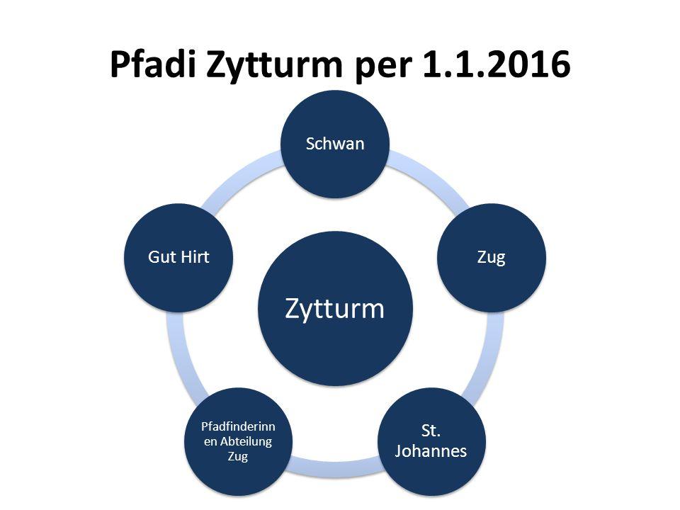 Pfadi Zytturm per 1.1.2016 Zytturm SchwanZug St. Johannes Pfadfinderinn en Abteilung Zug Gut Hirt