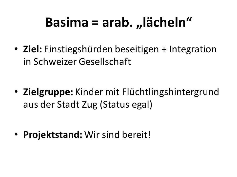 Basima = arab.