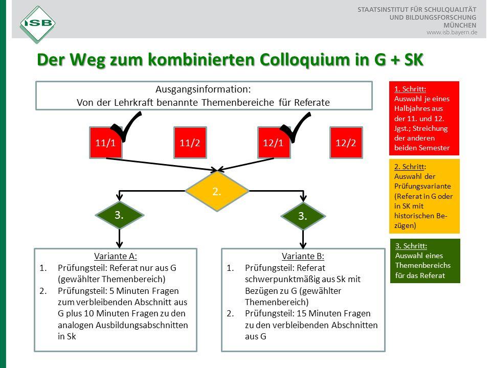 Der Weg zum kombinierten Colloquium in G + SK 12/111/211/112/2 2.
