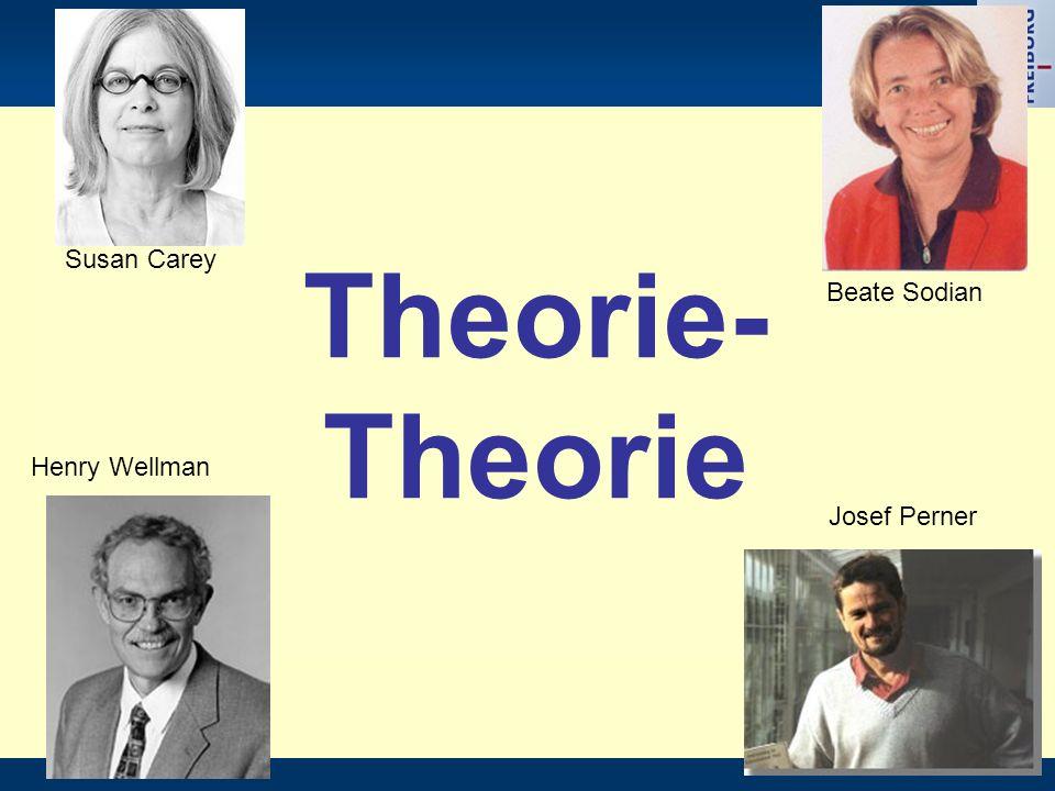 Theorie- Theorie Susan Carey Henry Wellman Josef Perner Beate Sodian