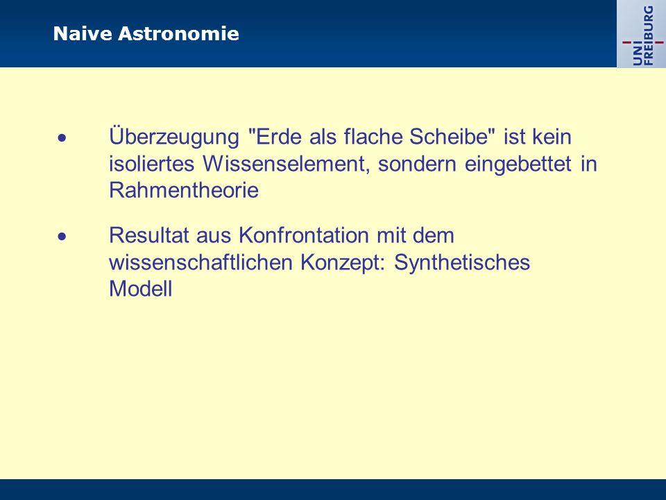 Naive Astronomie  Überzeugung