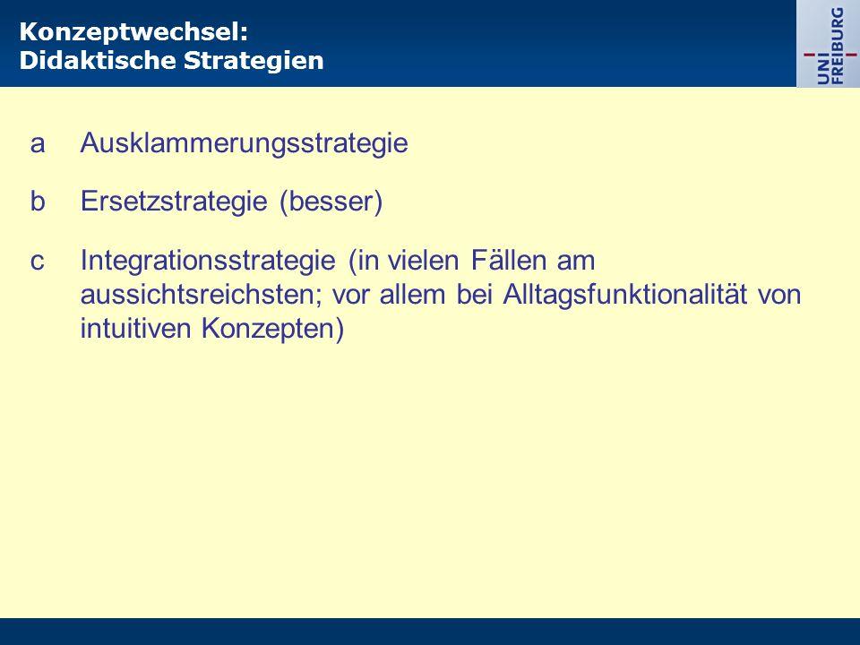 Konzeptwechsel: Didaktische Strategien aAusklammerungsstrategie bErsetzstrategie (besser) cIntegrationsstrategie (in vielen Fällen am aussichtsreichst