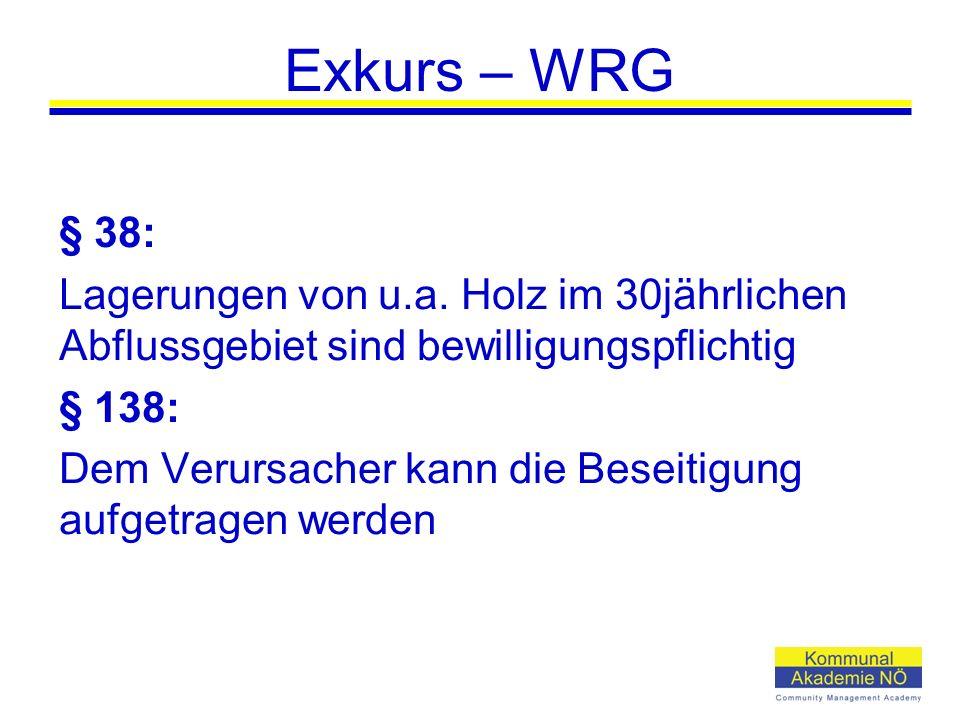 Exkurs – WRG § 38: Lagerungen von u.a. Holz im 30jährlichen Abflussgebiet sind bewilligungspflichtig § 138: Dem Verursacher kann die Beseitigung aufge