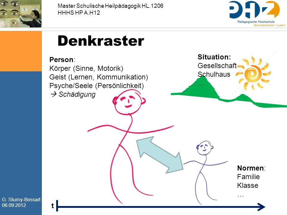 G. Sturny-Bossart 06.09.2012 Master Schulische Heilpädagogik HL.1206 HHHS HP A.H12 Denkraster Situation: Gesellschaft Schulhaus … Person: Körper (Sinn