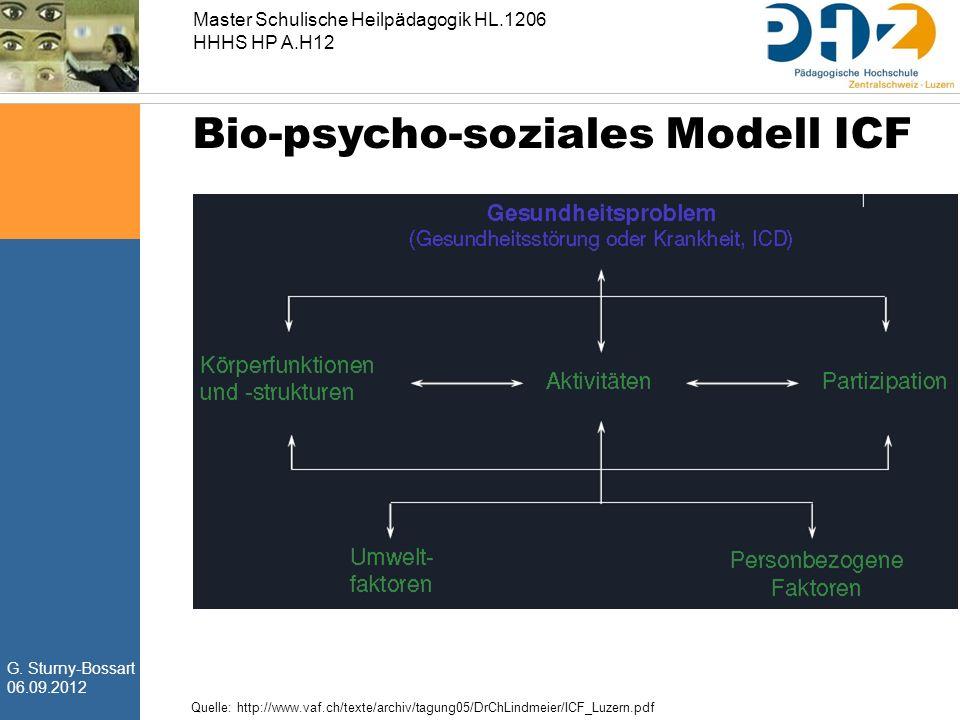 G. Sturny-Bossart 06.09.2012 Master Schulische Heilpädagogik HL.1206 HHHS HP A.H12 Bio-psycho-soziales Modell ICF Quelle: http://www.vaf.ch/texte/arch