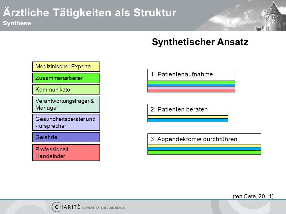 U N I V E R S I T Ä T S M E D I Z I N B E R L I N Synthetischer Ansatz (ten Cate, 2014) 1: Patientenaufnahme2: Patienten beraten3: Appendektomie durch