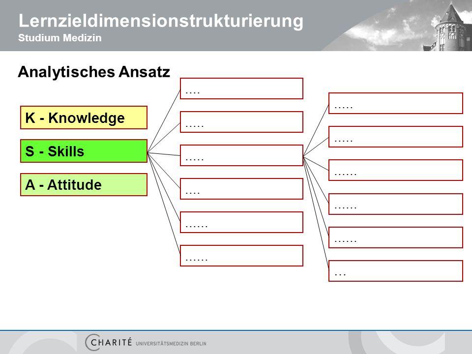 U N I V E R S I T Ä T S M E D I Z I N B E R L I N Lernzieldimensionstrukturierung Studium Medizin Analytisches Ansatz K - Knowledge A - Attitude S - Skills..............................