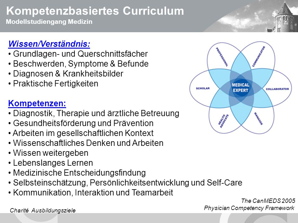 U N I V E R S I T Ä T S M E D I Z I N B E R L I N Kompetenzbasiertes Curriculum Modellstudiengang Medizin The CanMEDS 2005 Physician Competency Framew