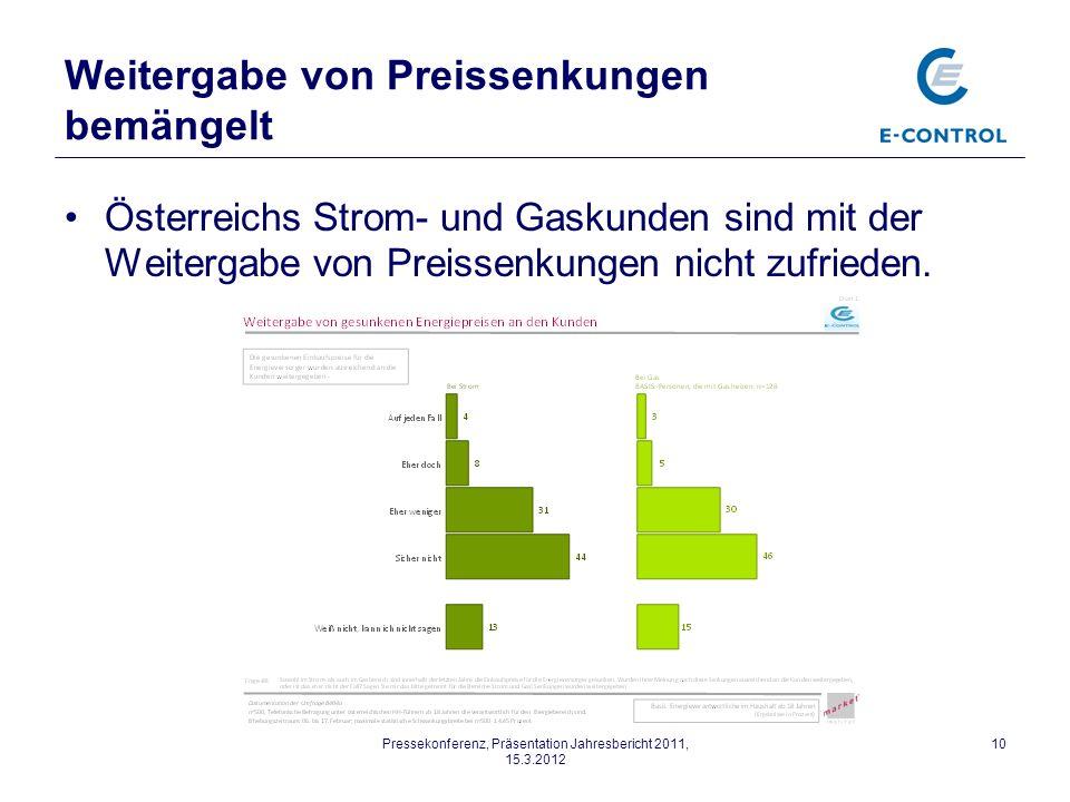 Pressekonferenz, Präsentation Jahresbericht 2011, 15.3.2012 10 Weitergabe von Preissenkungen bemängelt Österreichs Strom- und Gaskunden sind mit der Weitergabe von Preissenkungen nicht zufrieden.