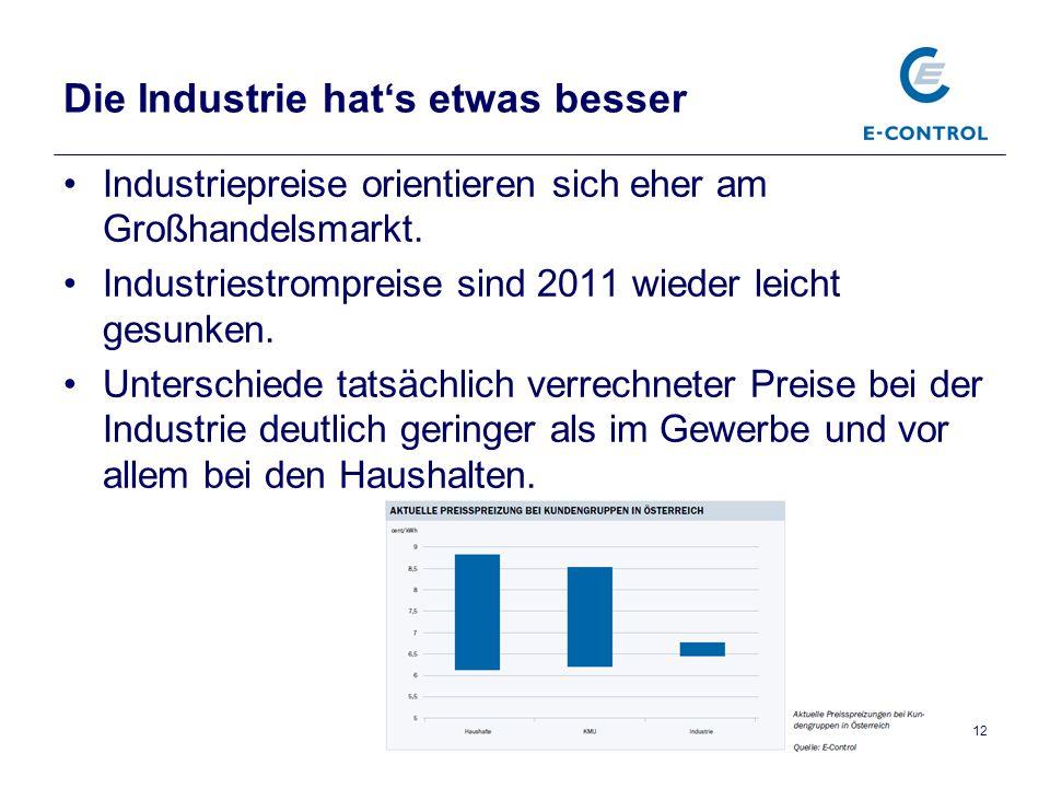 Pressekonferenz, Präsentation Jahresbericht 2011, 15.3.2012 12 Die Industrie hat's etwas besser Industriepreise orientieren sich eher am Großhandelsmarkt.