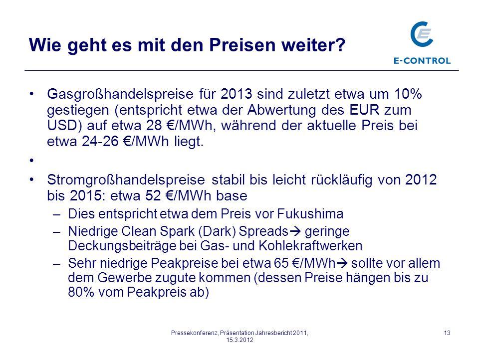 Pressekonferenz, Präsentation Jahresbericht 2011, 15.3.2012 13 Wie geht es mit den Preisen weiter.