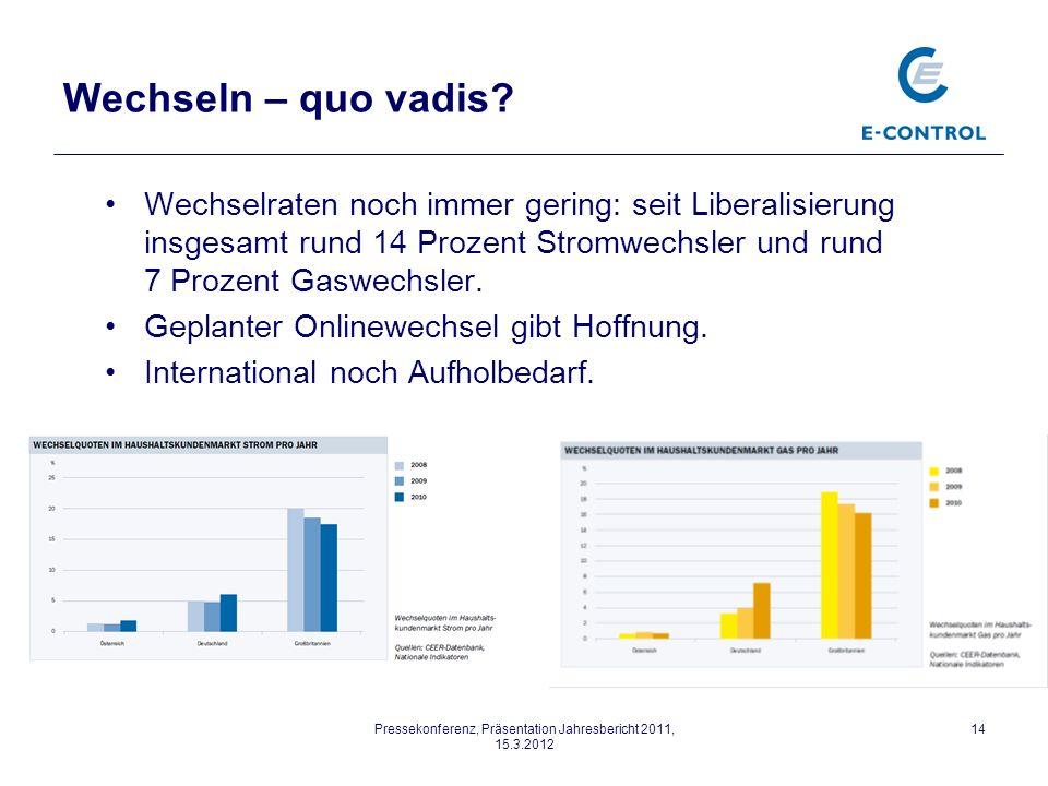 Pressekonferenz, Präsentation Jahresbericht 2011, 15.3.2012 14 Wechseln – quo vadis.