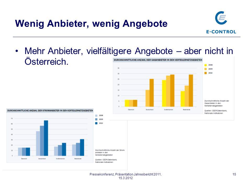 Pressekonferenz, Präsentation Jahresbericht 2011, 15.3.2012 15 Wenig Anbieter, wenig Angebote Mehr Anbieter, vielfältigere Angebote – aber nicht in Österreich.