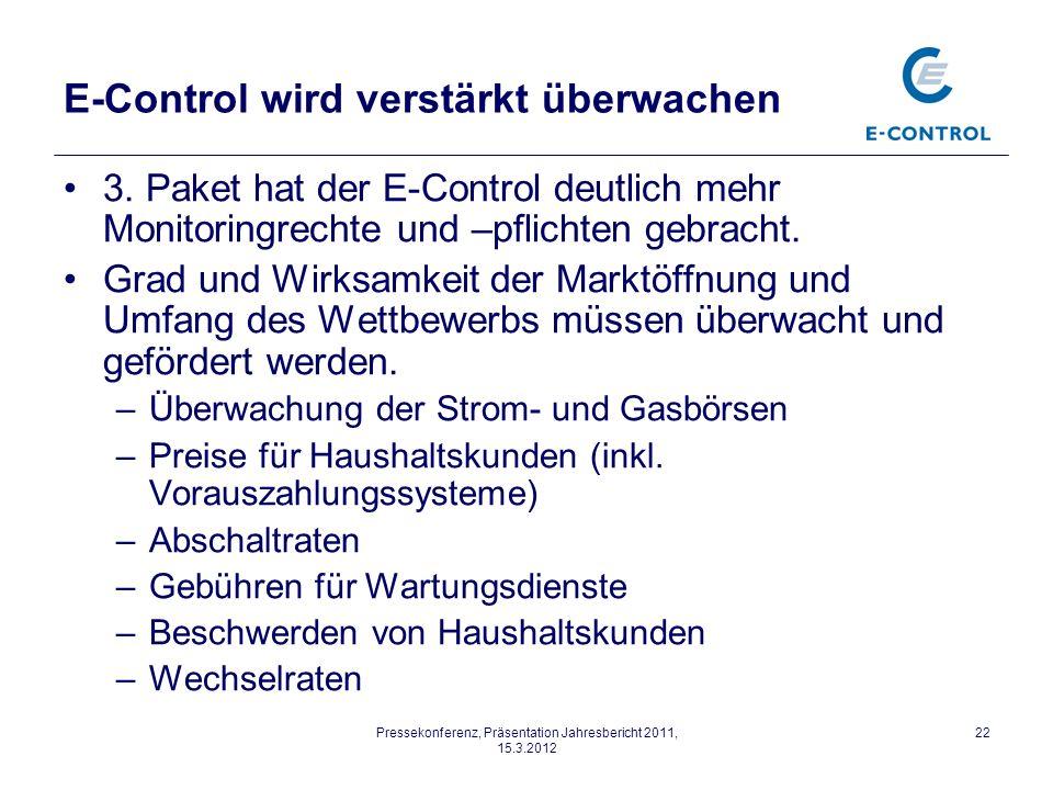 Pressekonferenz, Präsentation Jahresbericht 2011, 15.3.2012 22 E-Control wird verstärkt überwachen 3.