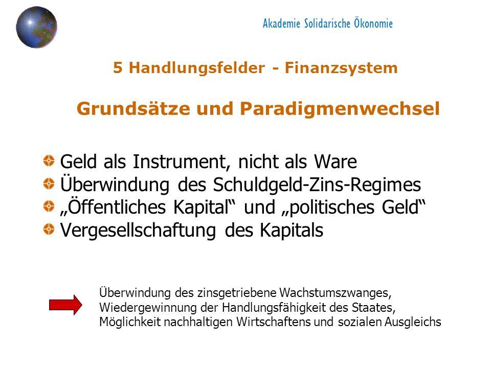 Akademie Solidarische Ökonomie 5 Handlungsfelder - Finanzsystem Grundsätze und Paradigmenwechsel Geld als Instrument, nicht als Ware Überwindung des S