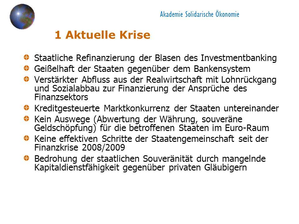 Akademie Solidarische Ökonomie 1 Aktuelle Krise Staatliche Refinanzierung der Blasen des Investmentbanking Geißelhaft der Staaten gegenüber dem Banken