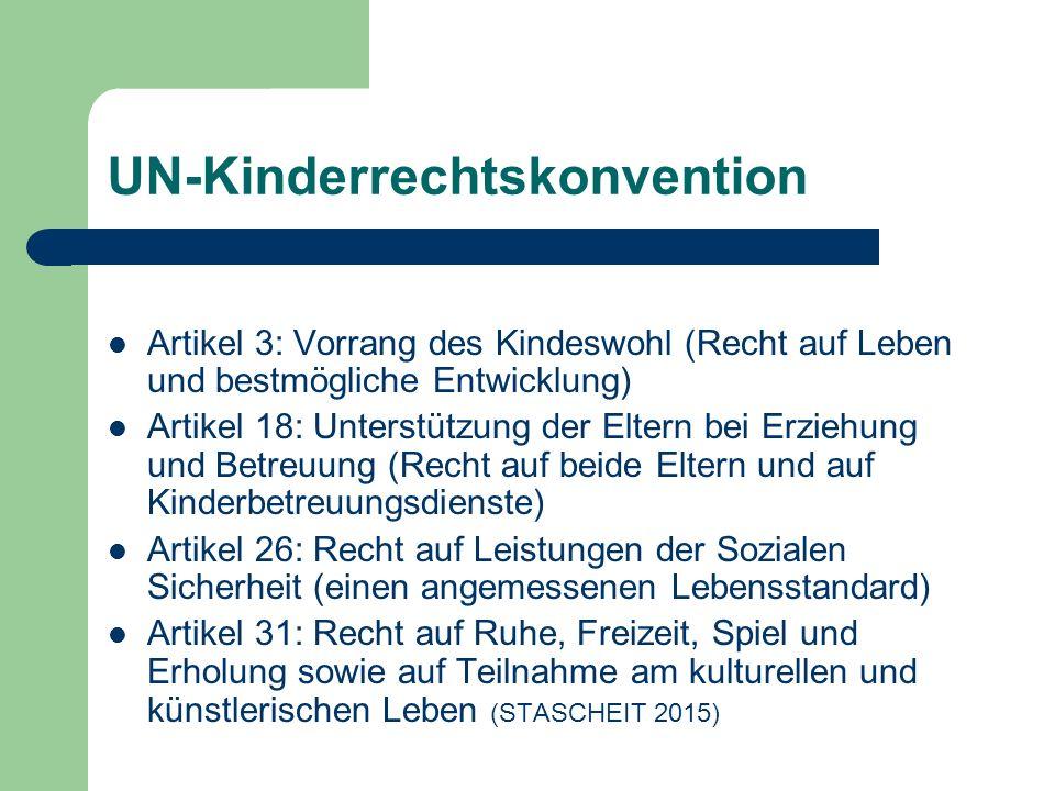 UN-Kinderrechtskonvention Artikel 3: Vorrang des Kindeswohl (Recht auf Leben und bestmögliche Entwicklung) Artikel 18: Unterstützung der Eltern bei Er