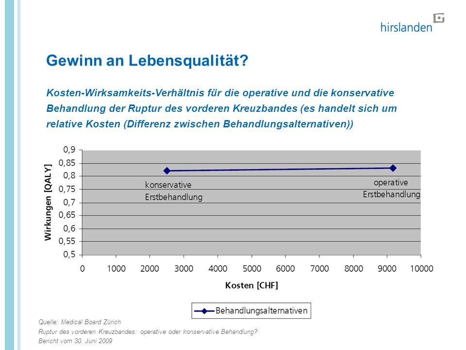 Gewinn an Lebensqualität? Kosten-Wirksamkeits-Verhältnis für die operative und die konservative Behandlung der Ruptur des vorderen Kreuzbandes (es han