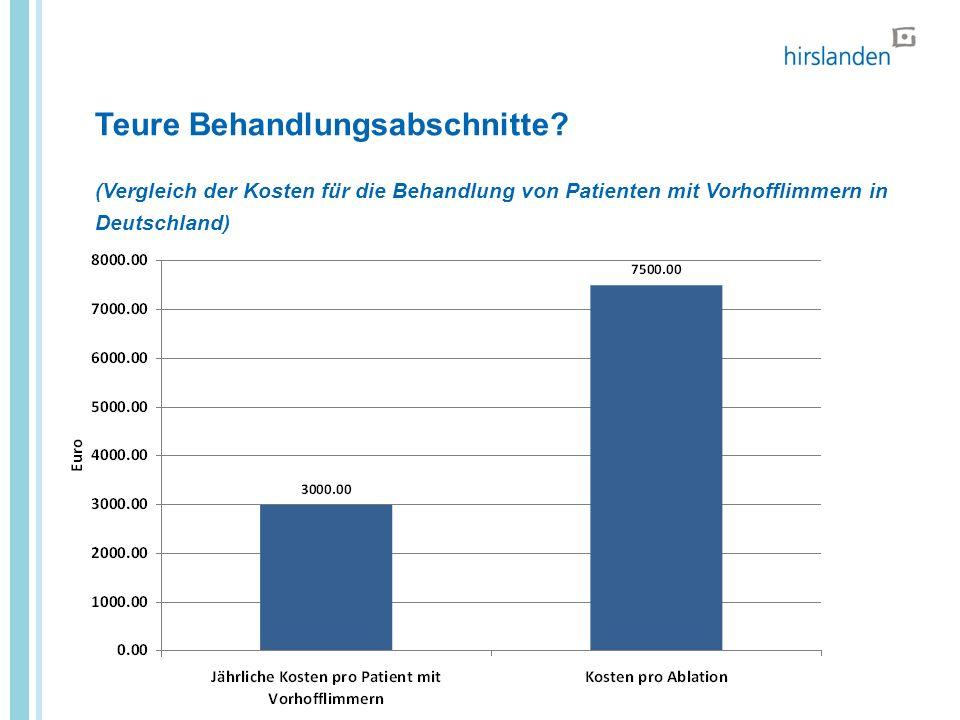 Teure Behandlungsabschnitte? (Vergleich der Kosten für die Behandlung von Patienten mit Vorhofflimmern in Deutschland)