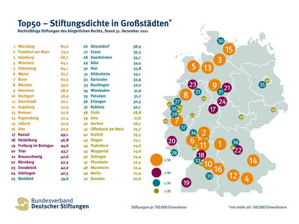 11 www.Stiftungen.org Plattform kultureller Bildung: Zur gelungenen Zusammenarbeit mit Stiftungen