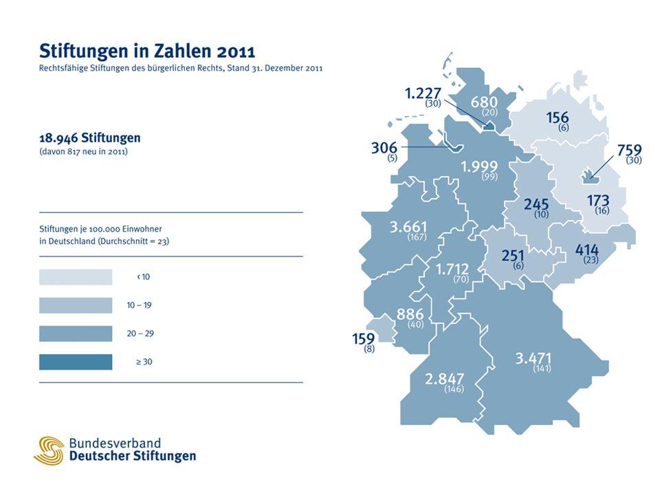 7 www.Stiftungen.org Plattform kultureller Bildung: Zur gelungenen Zusammenarbeit mit Stiftungen
