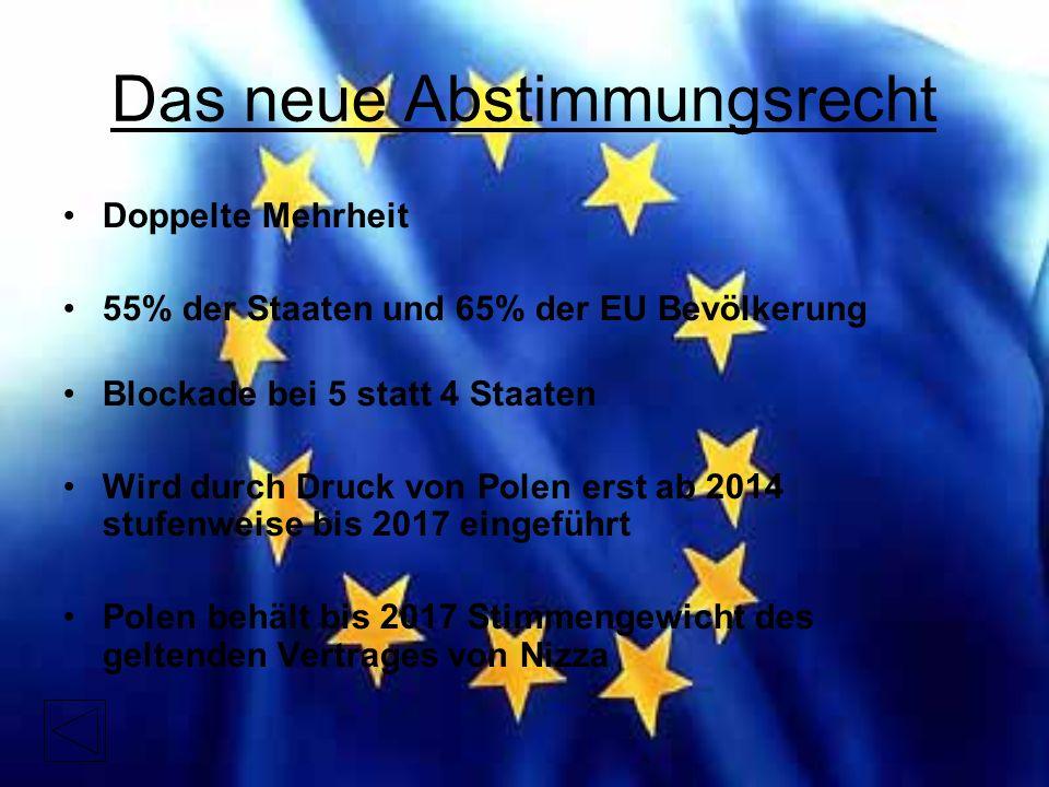 Das neue Abstimmungsrecht Doppelte Mehrheit 55% der Staaten und 65% der EU Bevölkerung Blockade bei 5 statt 4 Staaten Wird durch Druck von Polen erst ab 2014 stufenweise bis 2017 eingeführt Polen behält bis 2017 Stimmengewicht des geltenden Vertrages von Nizza